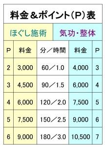 料金&P表
